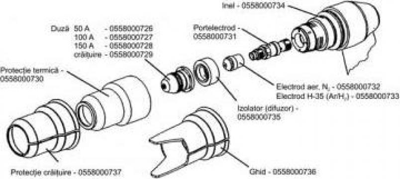 Electrod plasma Esab PT 25 de la Sudofim Serv Srl