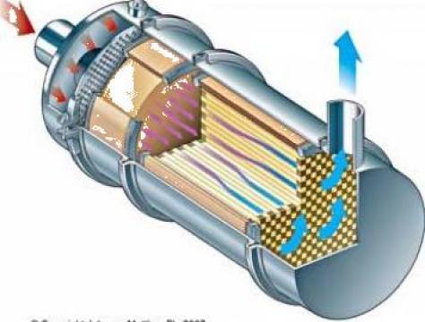 Curatare filtru particule Volkswagen Crafter