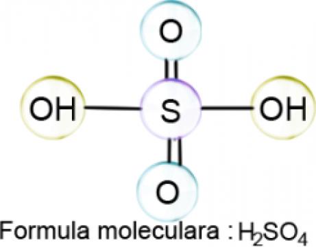 Acid sulfuric 94 - 96% pur - 25 litri