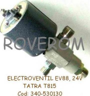Electroventile Tatra T815 de la Roverom Srl