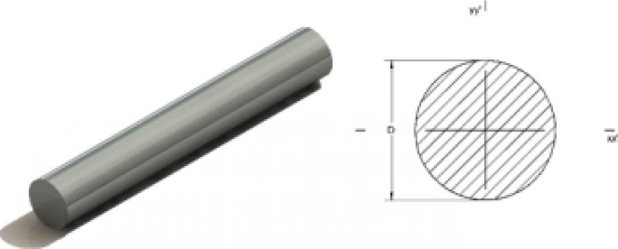 Bara aluminiu rotunda