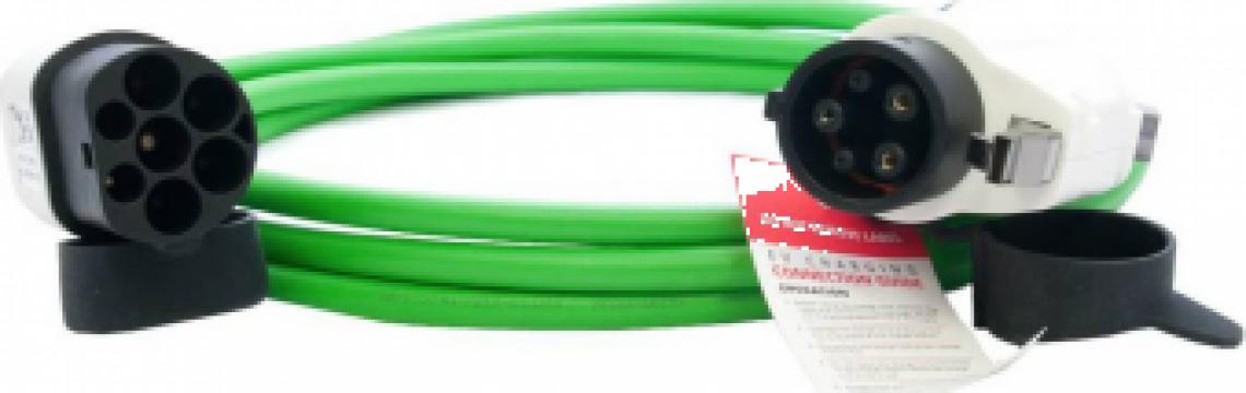 Cablu incarcare masina electrica conectori 1 si 2 de la Parking Experts Srl