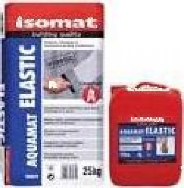 Mortar hidroizolant Aquamat elastic de la Hexi Market Srl