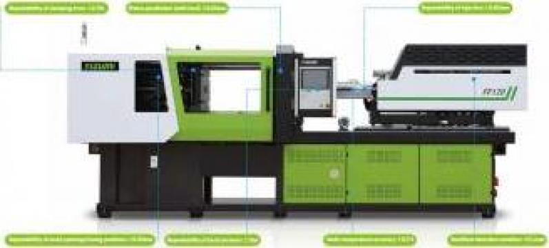 Masina de injectat Yizumi FF90