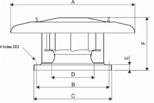 Ventilator centrifugal CRHT/6-400 de la Ventdepot Srl