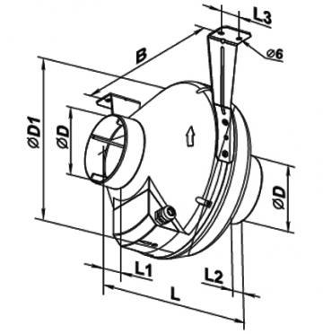 Ventilator centrifugal VK 315