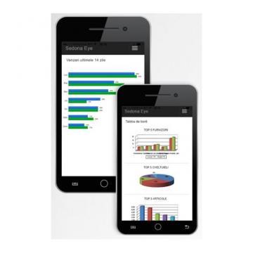 Aplicatie mobil pentru retail Sedona Eye de la Sedona Alm